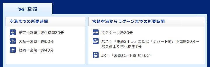 宮崎空港からラグーンへのアクセス