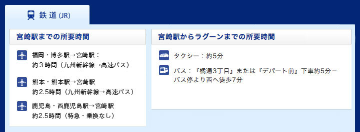 宮崎駅からラグーンへのアクセス